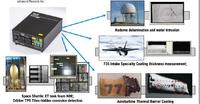 美国Picometrix太赫兹无损检测系统